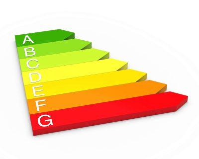 Wanneer is een energielabel niet verplicht