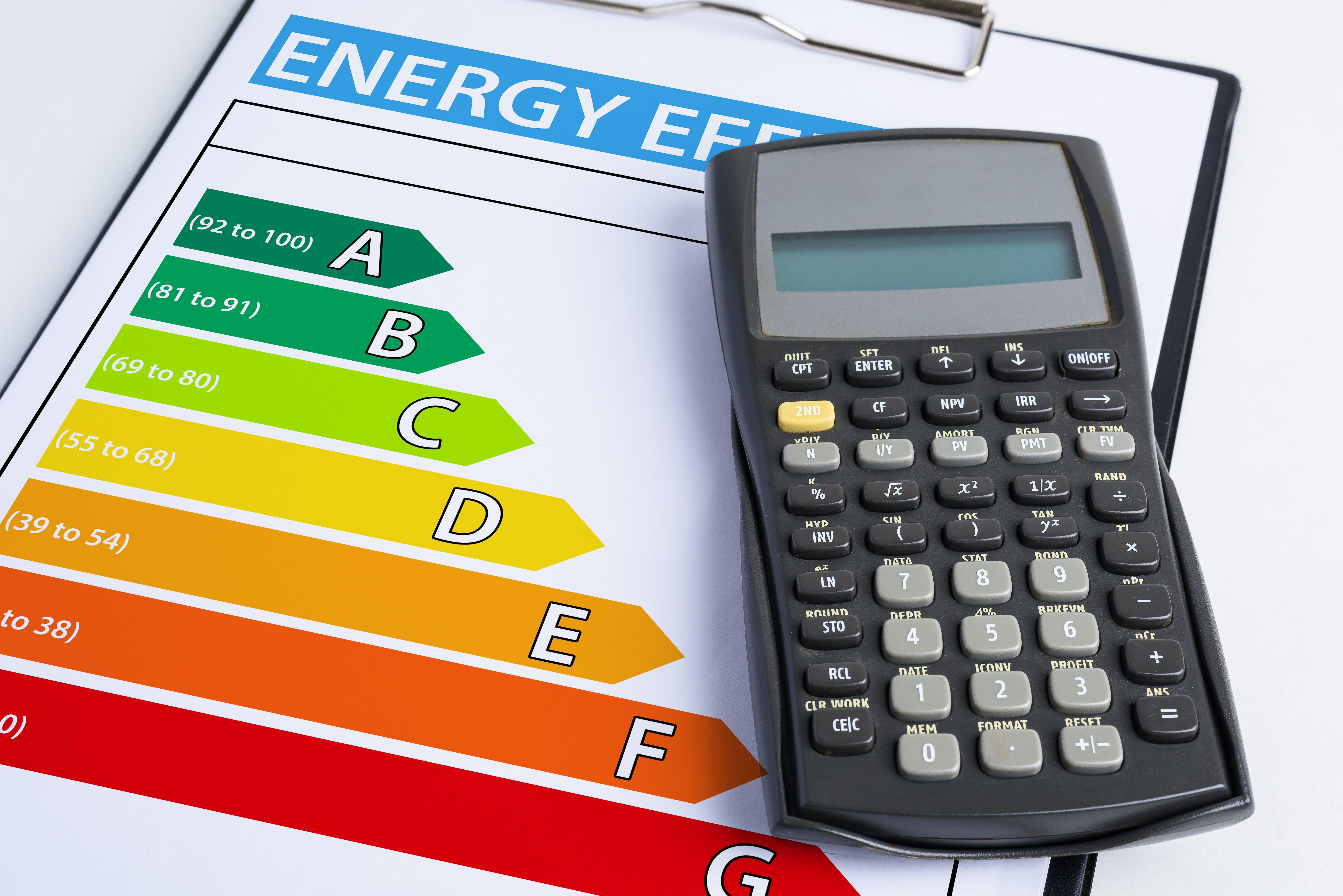 Energielabel bedrijfspand waarom is dit nodig