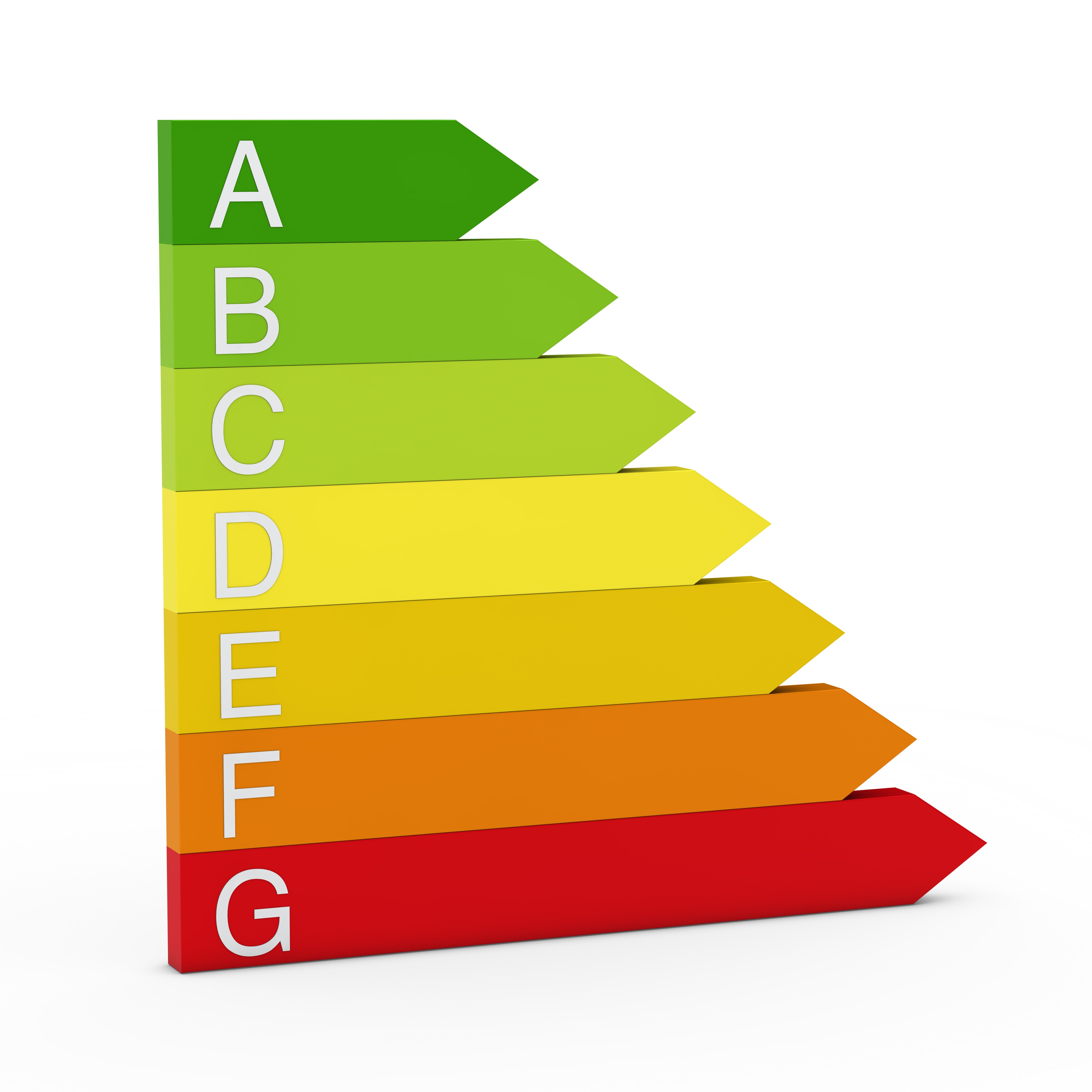 Wat is de betekenis van energielabel A